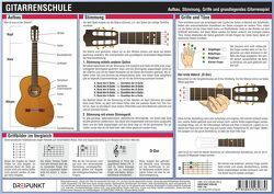 Gitarrenschule von Schulze,  Michael