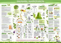 Grüne Smoothies Essenzposter für die Wand (DIN A2) – Gesundheit für jeden Tag – von Cremer,  Samuel, www.futurepacemedia.de