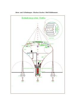 Ideen und Erfindungen von Lüscher,  Markus Daniel