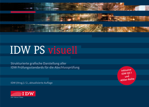 IDW PS visuell