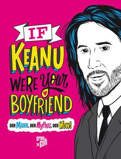 If Keanu were your Boyfriend von Polansky,  Marisa