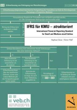 IFRS für KMU – strukturiert von Glanz,  Stephan, Pfaff,  Dieter