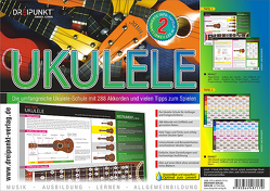 Info-Tafel-Set Ukulele