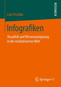 Infografiken von Peschke,  Lutz