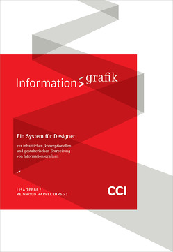 Information > grafik von Happel,  Reinhold, Tebbe,  Lisa