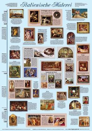 Italienische Malerei (Bildungsposter 70x100cm) von Dietwld,  Doblies, Grimsmann,  Martin, Hansen,  Lutz