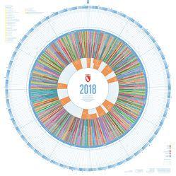 Jahreskalender 2018 von Bragina,  Lana, Spiegel,  Stefan