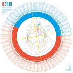 Jahreskalender 2019 von Bragina,  Lana, Spiegel,  Stefan