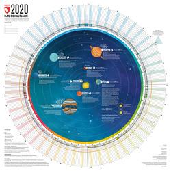 Jahreskalender 2020 von Bragin,  Lana, Spiegel,  Stefan, Weber,  Tobias
