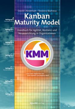 Kanban Maturity Model von Anderson,  David J., Bozheva,  Teodora, Günther,  Sven, Wolf,  Nadine