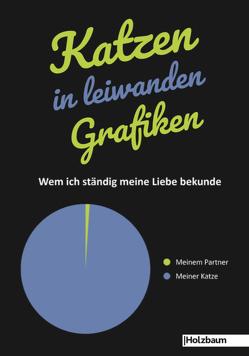 Katzen in leiwanden Grafiken von Ettenauer,  Clemens, Ettenauer,  Katja, Hildebrand,  Simone, Jungwirth,  Hanna