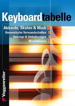 Keyboard-Tabelle von Bessler,  Jeromy, Opgenoorth,  Norbert