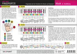 Klavier Fingersätze von Schulze,  Michael