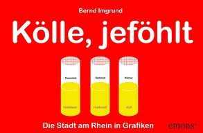 Kölle, jeföhlt von Imgrund,  Bernd, Strzelecki,  Carmen