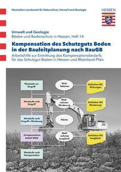 Kompensation des Schutzguts Boden in der Bauleitplanung nach BauGB von Friedrich,  Klaus, Miller,  Ricarda, Sauer,  Stephan, Vorderbrügge,  Thomas