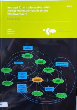 Konzept für ein wissenbasiertes Anlagenmanagement in einem Warmwalzwerk von Struhz,  Marco, Wriggers,  Peter