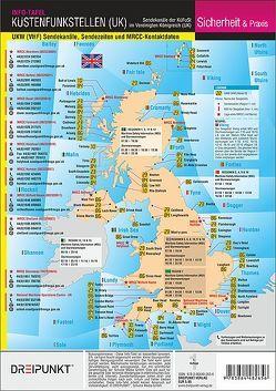 Küstenfunkstellen Vereinigtes Königreich von Schulze,  Michael