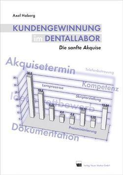 Kundengewinnung im Dentallabor von Hoberg,  Axel
