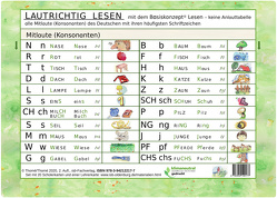 Lautrichtig lesen mit dem Basiskonzept® Lesen: von Thomé,  Dr. Dorothea, Thomé,  Prof. Dr. Günther