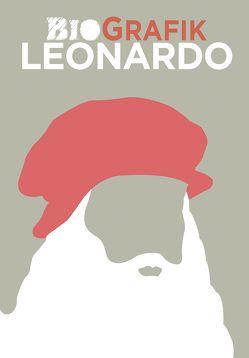 Leonardo von Kirk,  Andrew