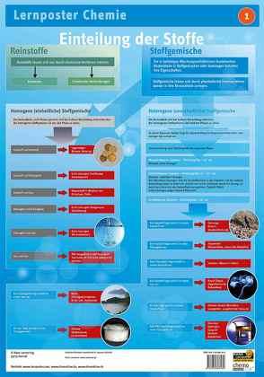Lernposter Chemie 1: Einteilung der Stoffe von Radler,  Werner