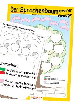 """LernPOSTER """"Der SPRACHENBAUM unserer Gruppe"""" von Keller,  Aylin"""