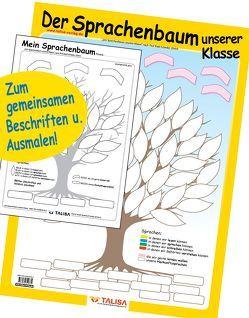 """LernPOSTER """"Der SPRACHENBAUM unserer Klasse"""" von Keller,  Aylin"""