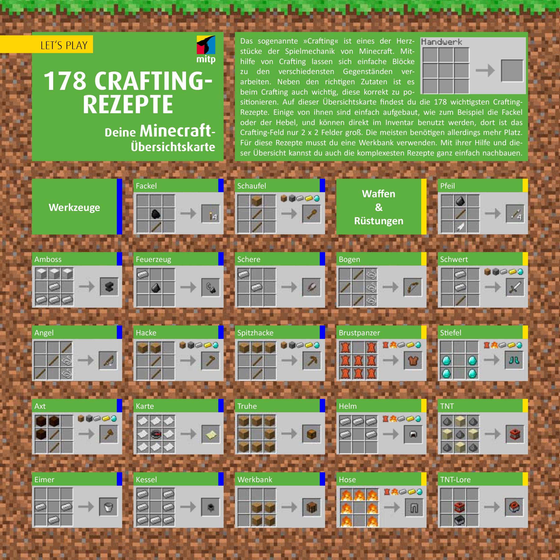 Let´s Play MINECRAFT: 178 Crafting-Rezepte. Übersichtskarte von Brau