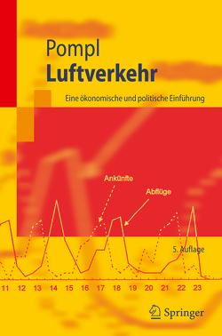 Luftverkehr von Möller,  Claudia, Pompl,  Wilhelm, Schuckert,  Markus R.