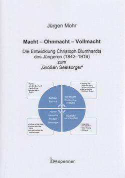 Macht – Ohnmacht – Vollmacht. von Mohr,  Jürgen