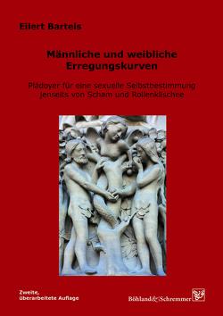 Männliche und weibliche Erregungskurven von Bartels,  Eilert