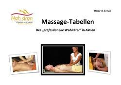 Massage-Tabellen für die praxisorientierte Anwendung von Grewe,  Heide-Ruth