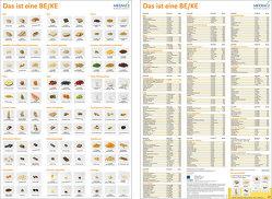 Medias 2 ICT Poster Das ist eine BE/KE von Haak,  Thomas, Hermanns,  Norbert, Kulzer,  Bernhard, Mahr,  m:, Maier,  Berthold, Reinecker,  Hans