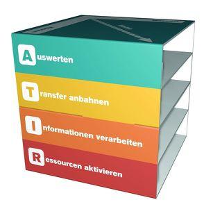 Methodenwürfel RITA von Gerig,  Joe, Graschi,  Harald, Schubiger,  Andreas