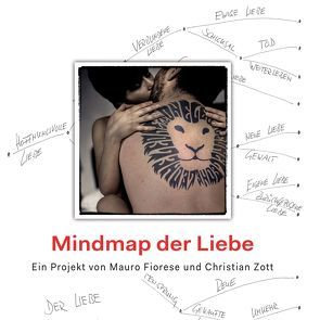 Mindmap der Liebe von Ellerbrock,  Hans-Joachim, Fiorese,  Mauro, Klement,  Andreas, Zott,  Christian