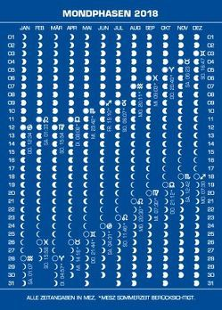 Mondphasenpostkarten 2018 von Liggenstorfer,  Roger