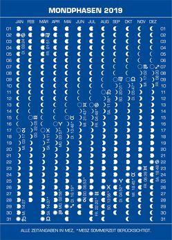Mondphasenpostkarten 2019 von Liggenstorfer,  Roger