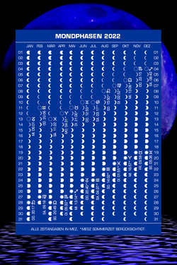 Mondphasenpostkarten 2022 von Liggenstorfer,  Roger
