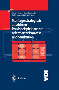 Montage strategisch ausrichten — Praxisbeispiele marktorientierter Prozesse und Strukturen von Feldmann,  Klaus, Gergs,  Hans-Joachim, Slama,  Stefan, Wirth,  Ulrike