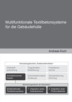 Multifunktionale Textilbetonsysteme für die Gebäudehülle von Koch,  Andreas