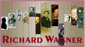 Neue Text-Ausgabe Richard Wagner von Jacobs,  Rüdiger, Müller,  Solveig, Wagner,  Richard, Wolf,  Andreas
