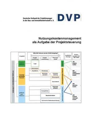 Nutzungskostenmanagement als Aufgabe der Projektsteuerung