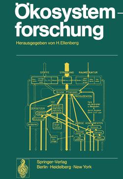 Ökosystemforschung von Ellenberg,  H.
