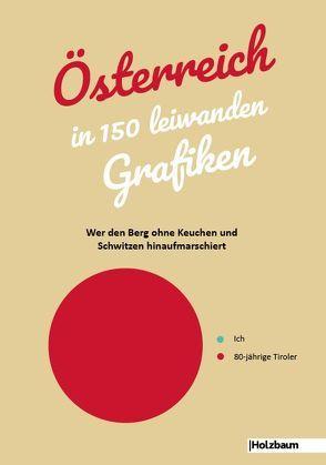 Österreich in 150 leiwanden Grafiken von Ettenauer,  Clemens, Ettenauer,  Katja, Hildebrand,  Simone