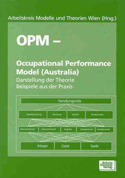 OPM – Occupational Performance Model (Australia)