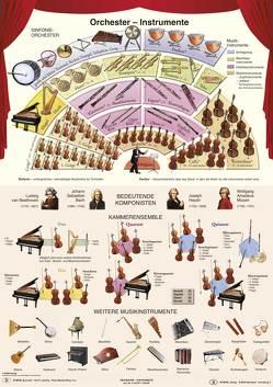 Orchester-Instrumente von Stiefel,  Heinrich