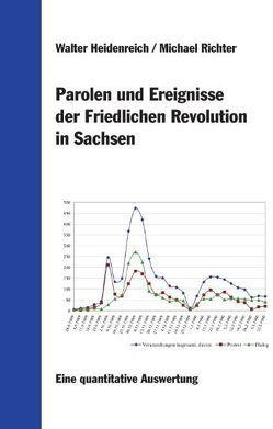 Parolen und Ereignisse der Friedlichen Revolution in Sachsen von Heidenreich,  Walter