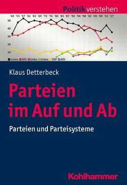 Parteien im Auf und Ab von Detterbeck,  Klaus, Frech,  Siegfried, Salamon-Menger,  Philipp, Schöne,  Helmar