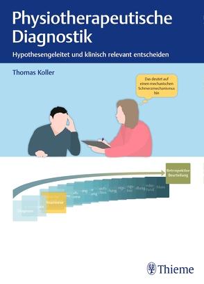 Physiotherapeutische Diagnostik von Koller,  Thomas