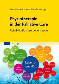 Physiotherapie in der Palliative Care von Nieland,  Peter, Simader,  Rainer